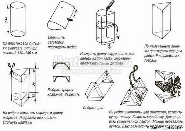 Схема айфона из бумаги