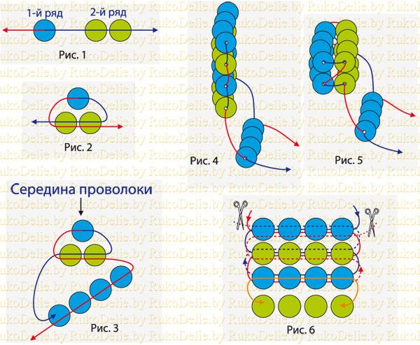 Техники плетения из бисера на проволоке