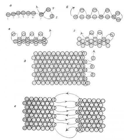 Схемы мозаичной техник плетения из бисера