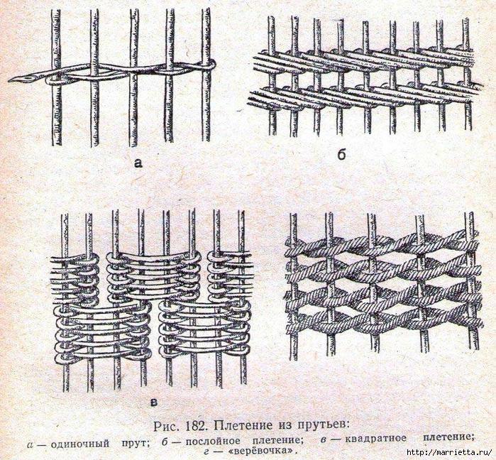 Плетение из лозы способы