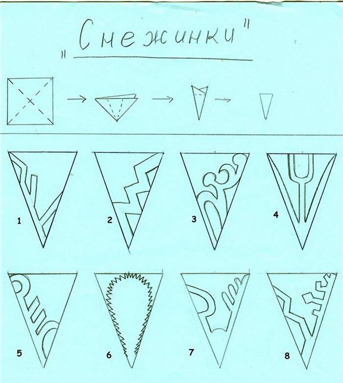 Как делать снежинки из бумаги своими руками
