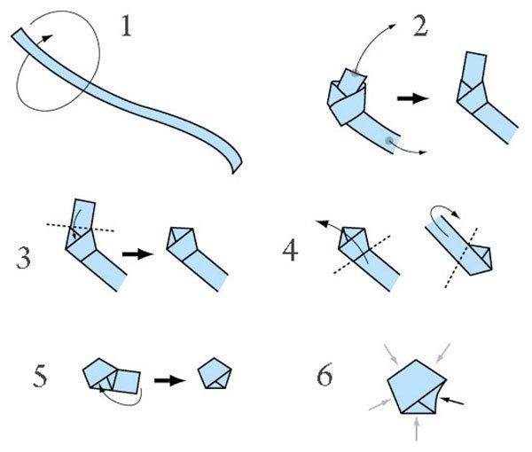 Как сделать звездочки из бумаги в оригами 987