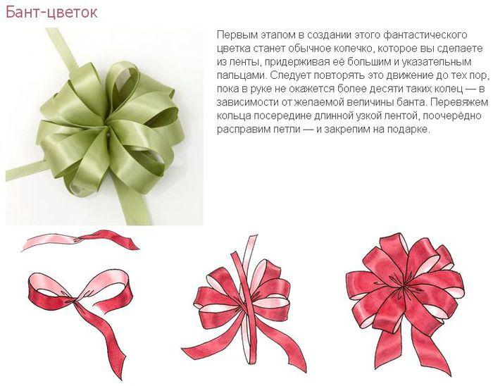 Как сделать подарочный бантик из ленты своими руками