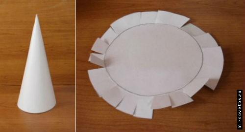 Как сделать конус из бумаги своими руками поэтапно