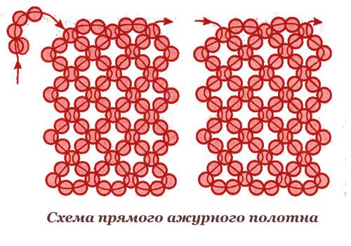 Ажурное полотно схема из бисера