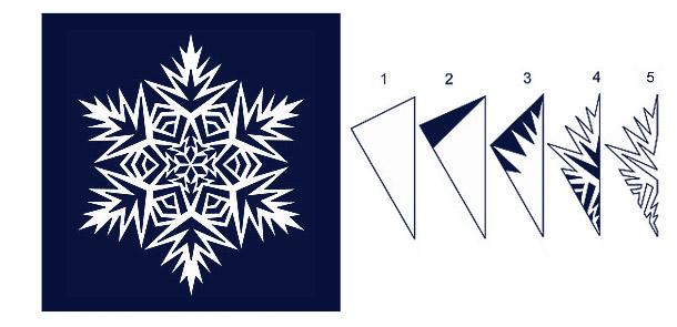 Снежинки к новому году 2017 мастер класс