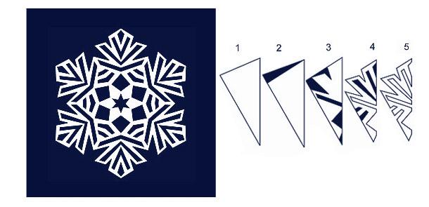 Вырезаем новые новогодние снежинки из бумаги своими руками