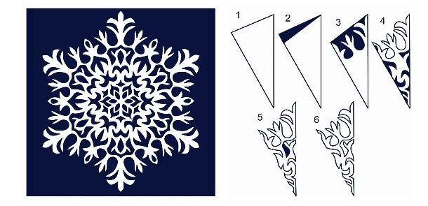 Новогодние снежинки своими руками из бумаги схемы