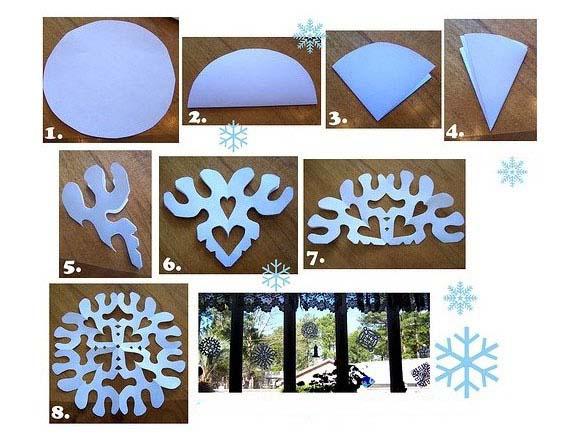 Как делать новогодние игрушки  из бумаги снежинки