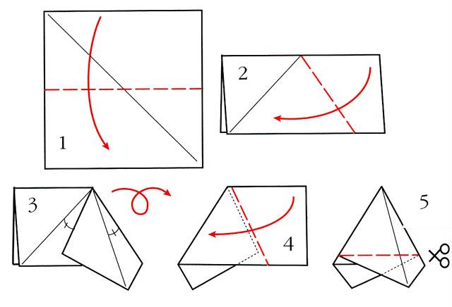 Как вырезать из бумаги своими руками поэтапно