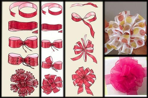 Как из ленты сделать цветок на подарок