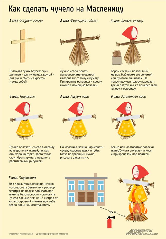 Как сделать чучело масленицы из веника
