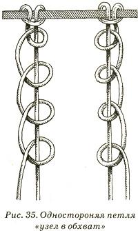 Легкие плетения из веревок