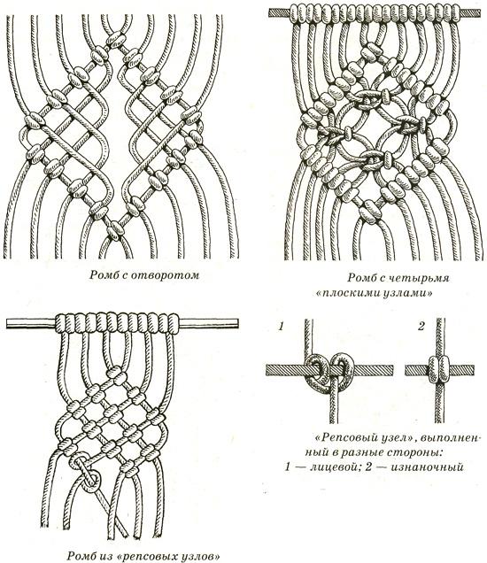 Макраме для начинающих схемы плетения пояса