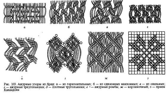 Изделия с макраме со схемой